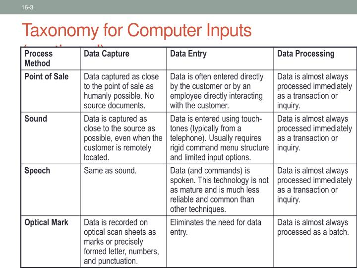 Taxonomy for Computer Inputs (continued)