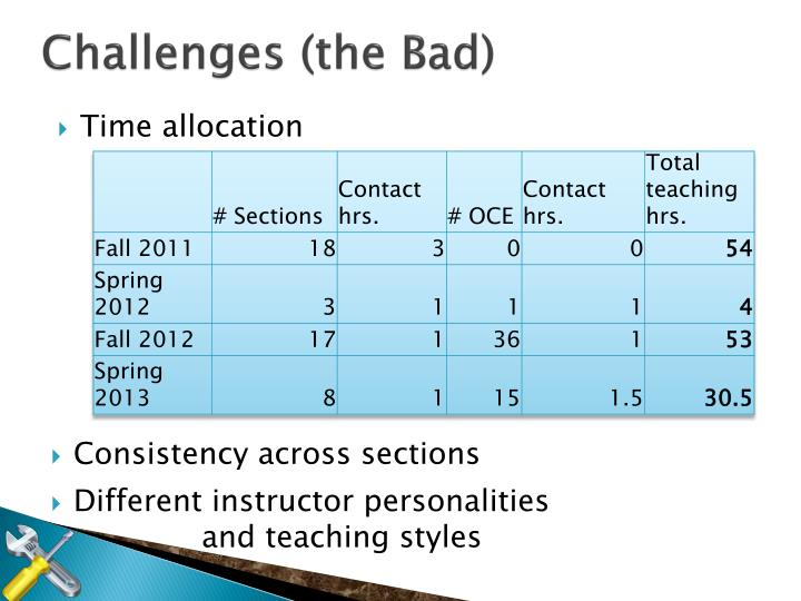 Challenges (the Bad)
