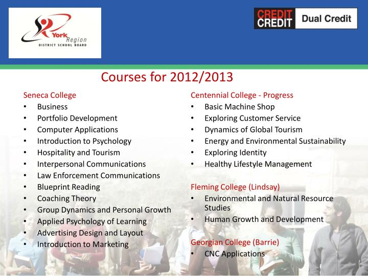 Courses for 2012/2013