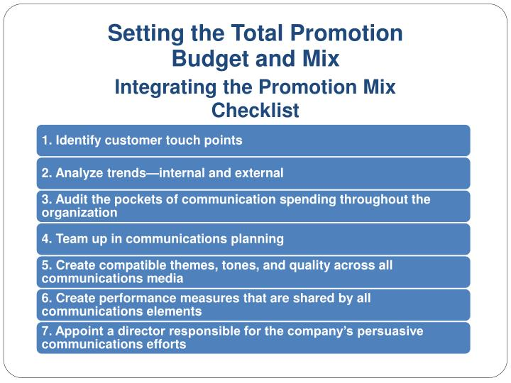 Setting the Total Promotion