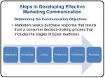 steps in developing effective marketing communication2
