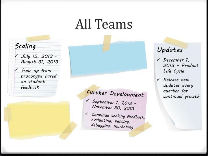 All Teams