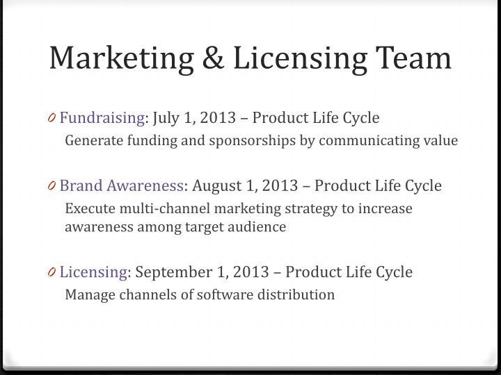 Marketing & Licensing Team
