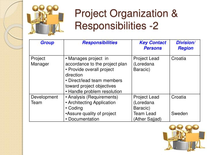 Project Organization &     Responsibilities -2