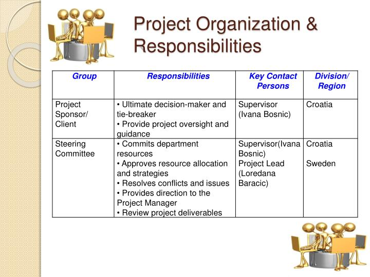 Project Organization &     Responsibilities