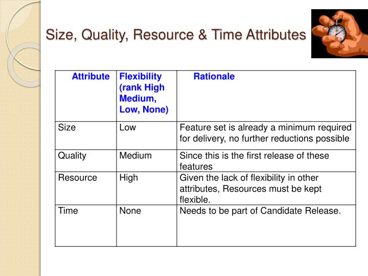 Size, Quality, Resource & Time Attributes