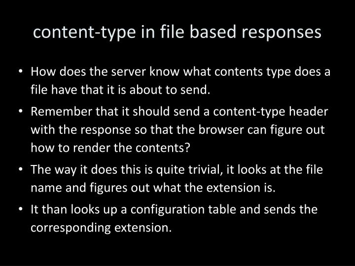 content-type in file based responses