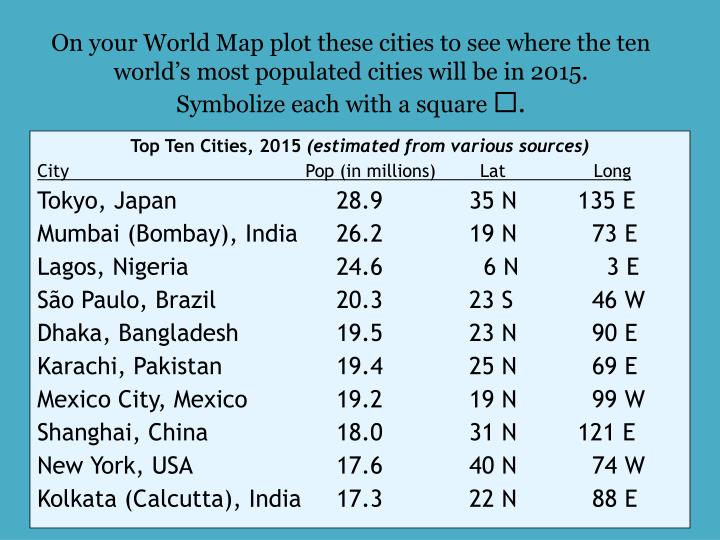 On your World Map plot