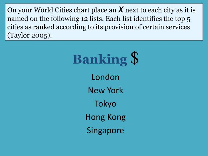 On your World Cities chart place