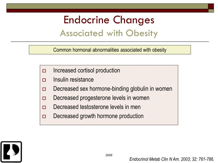 Endocrine Changes