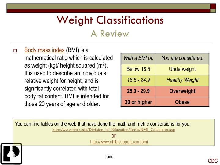 Weight Classifications
