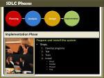 sdlc phases3