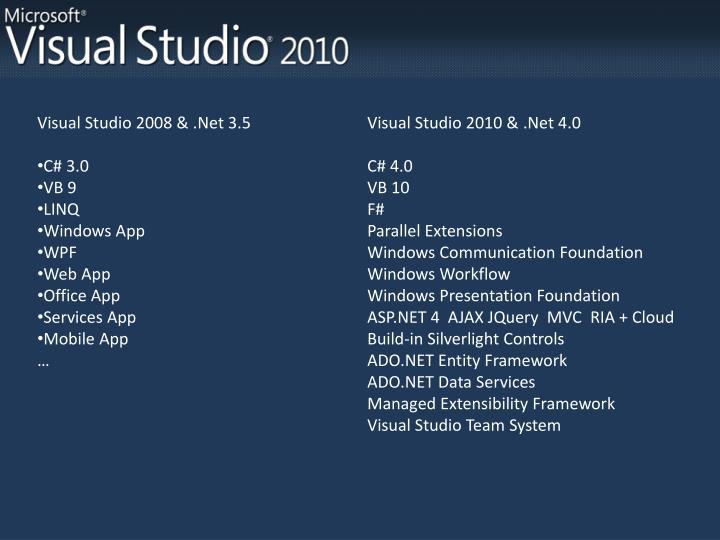 Visual Studio 2008 &