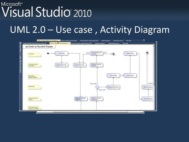 UML 2.0 – Use case , Activity Diagram