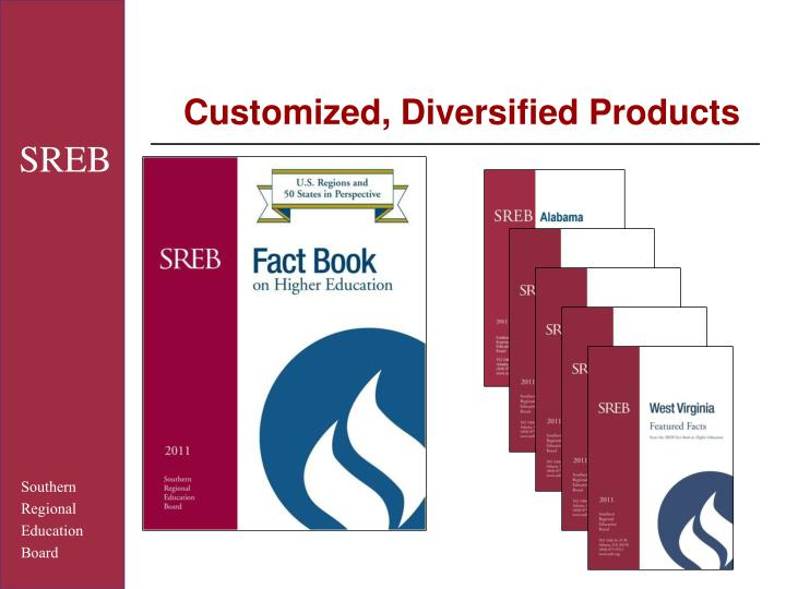 Customized, Diversified Products