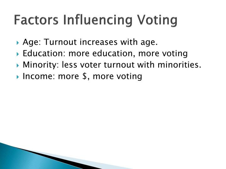Factors Influencing Voting