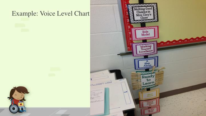 Example: Voice Level Chart