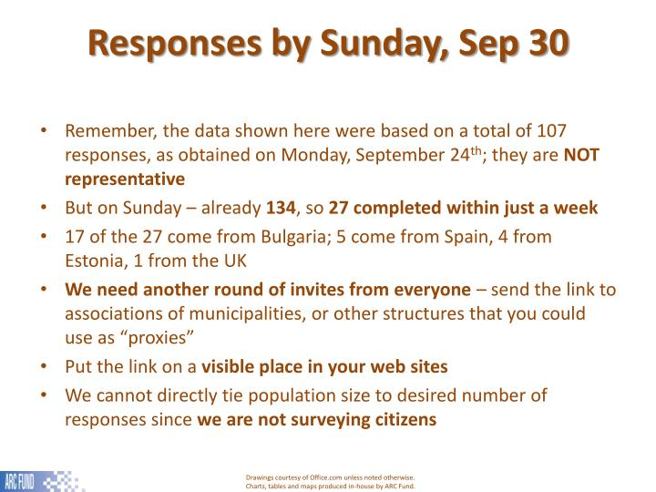 Responses by Sunday, Sep 30