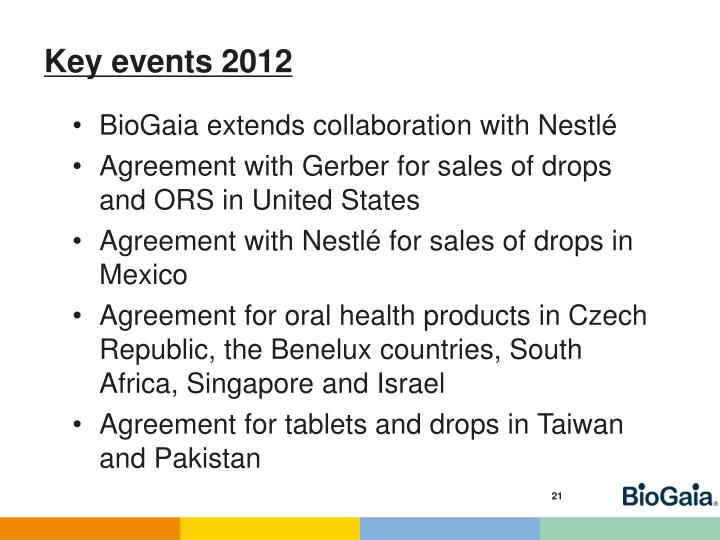 Key events 2012