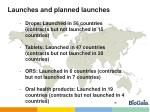 launches and planned launches
