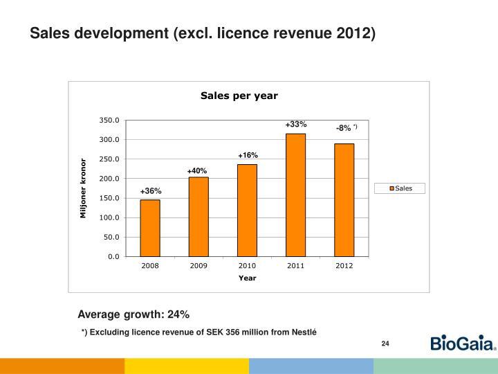 Sales development (excl. licence revenue 2012)