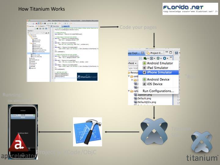 How Titanium Works