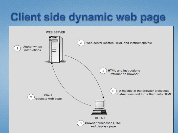Client side dynamic web page