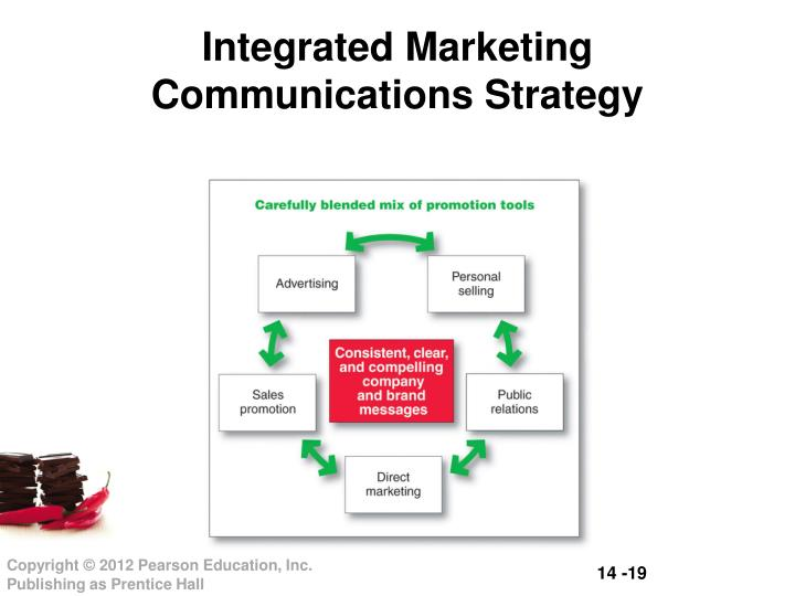 Integrated Marketing Communications Strategy