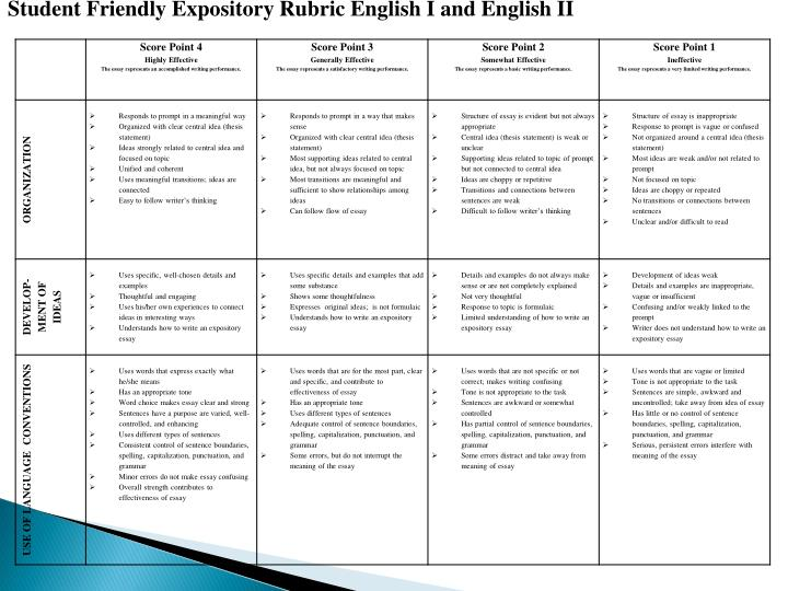 Student Friendly Expository Rubric English I and English II