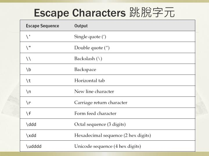 Escape Characters