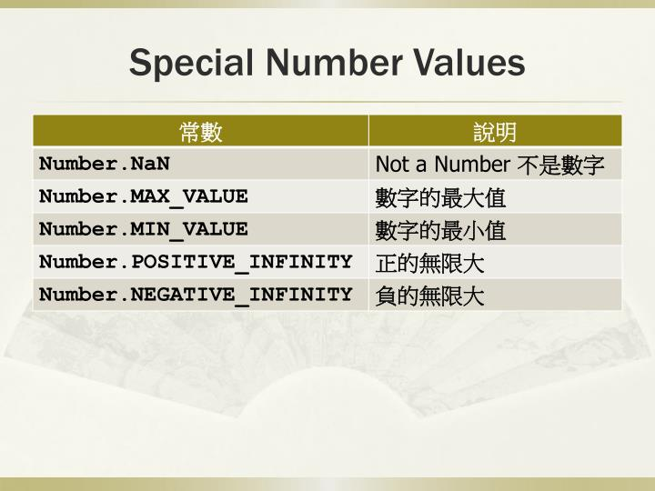 Special Number Values