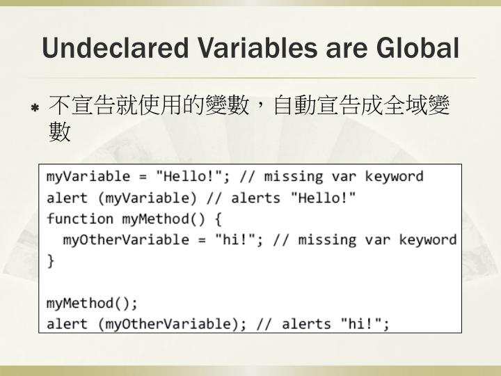 Undeclared Variables are Global