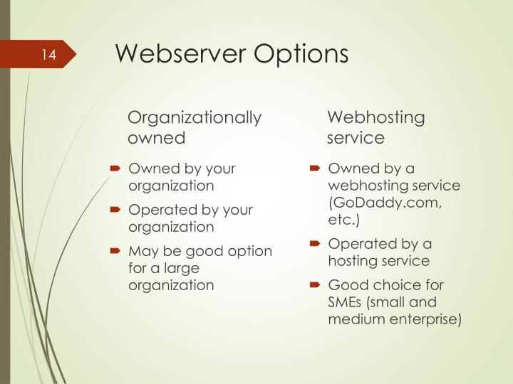 Webserver Options