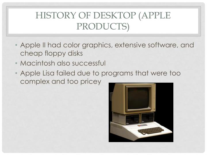 History of Desktop (Apple Products)