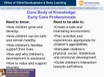 core body of knowledge early care professionals