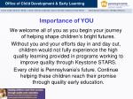 importance of you