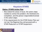 keystone stars5