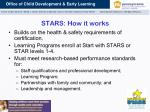 stars how it works