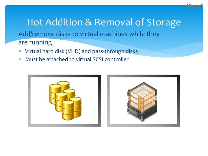 Hot Addition & Removal of Storage