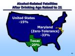 alcohol related fatalities after drinking age raised to 21