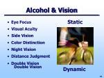 alcohol vision