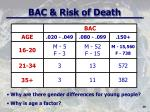 bac risk of death