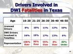 drivers involved in dwi fatalities in texas