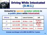 driving while intoxicated d w i