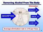 removing alcohol from the body