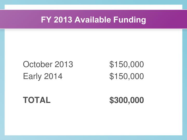 FY 2013 Available Funding