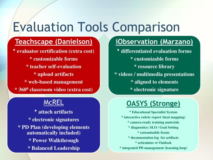 Evaluation Tools Comparison