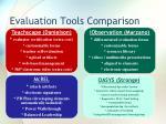 evaluation tools comparison