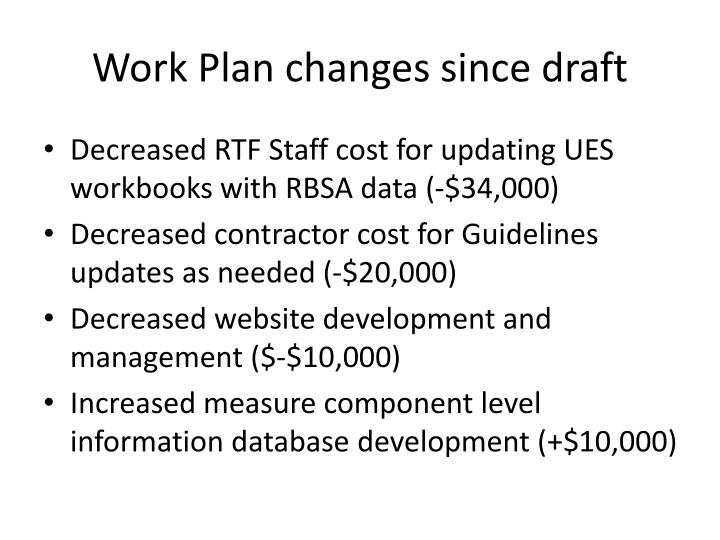 Work Plan changes since draft