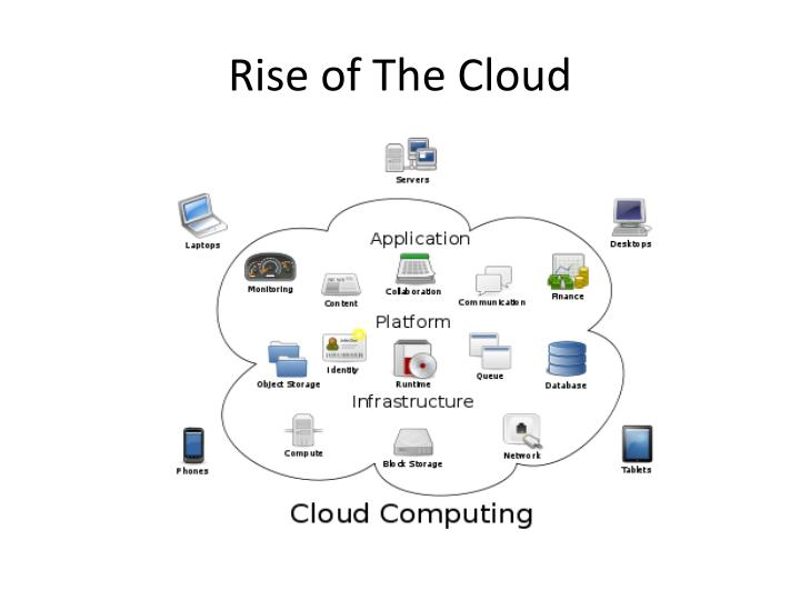 Rise of The Cloud